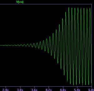 pp2012 oscillator