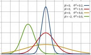 Gauss 2jpg